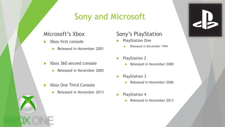 Sony and Microsoft