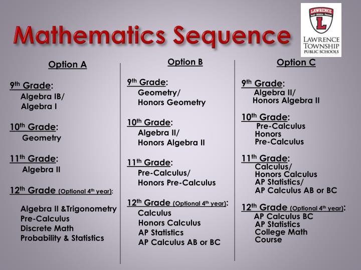 Mathematics Sequence