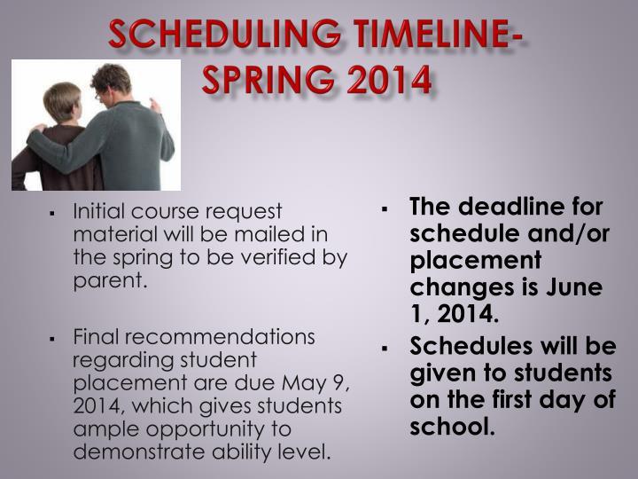 Scheduling Timeline- Spring 2014