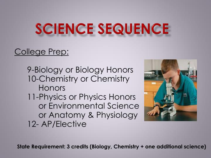 Science Sequence