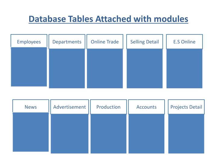 Database Tables Attached with modules