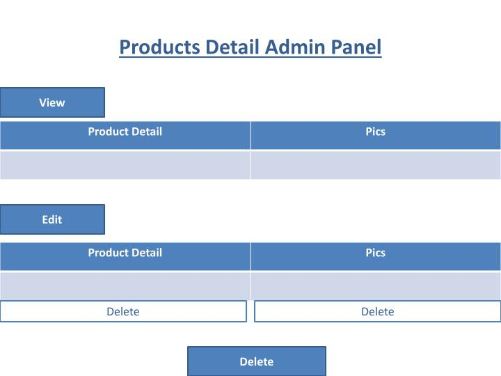 Products Detail Admin Panel