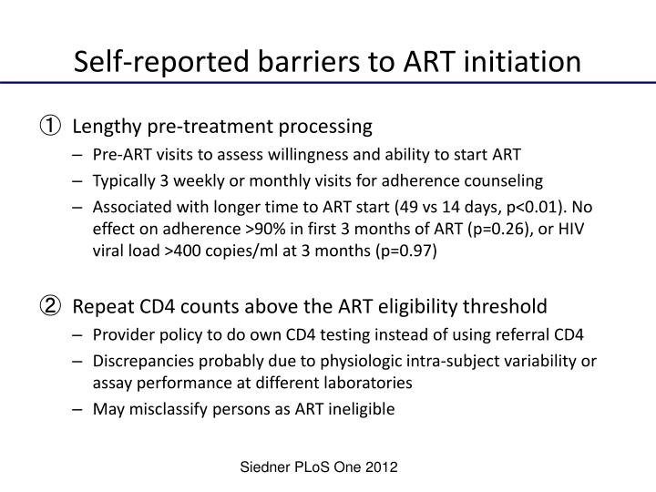 Self-reported barriers to ART initiation