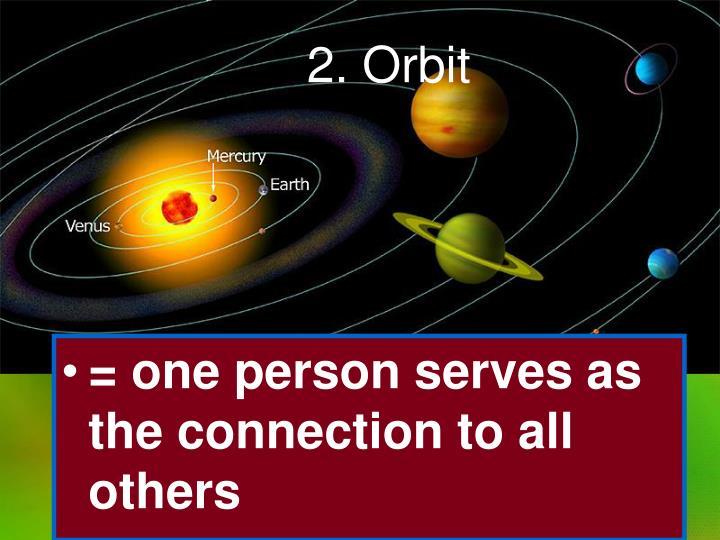 2. Orbit