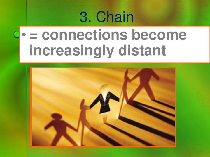 3. Chain