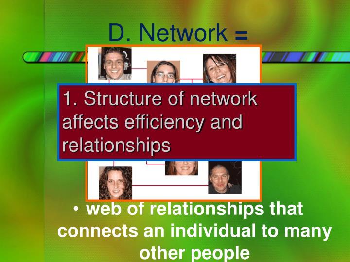 D. Network