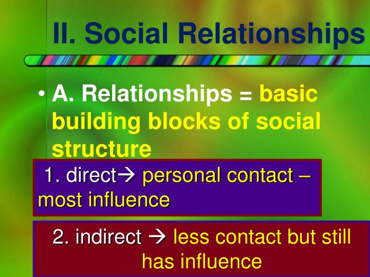 II. Social Relationships