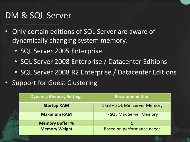 DM & SQL Server
