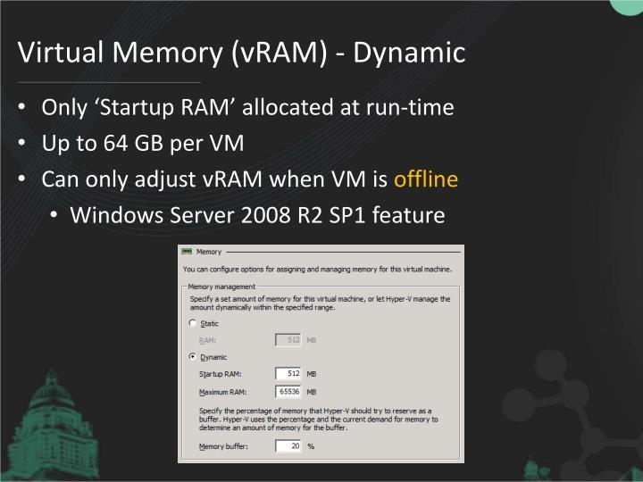 Virtual Memory (vRAM) - Dynamic