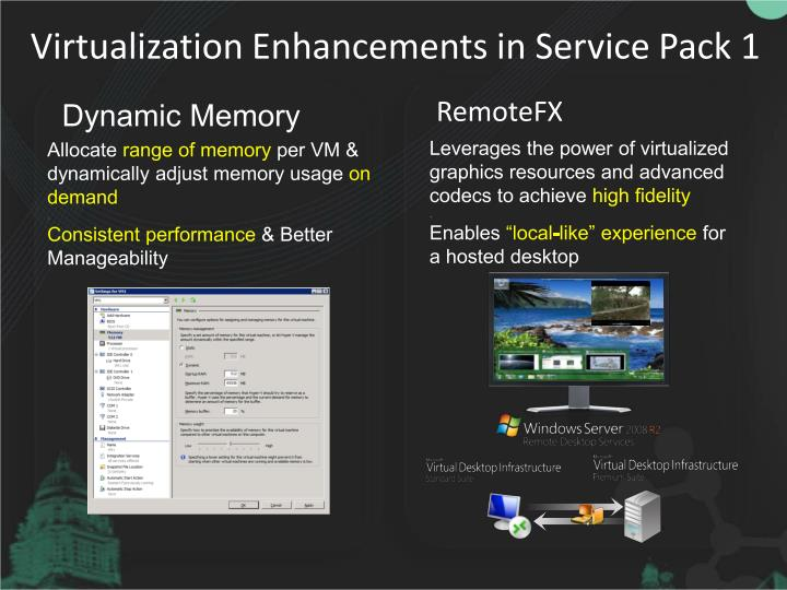 Virtualization Enhancements in Service Pack 1