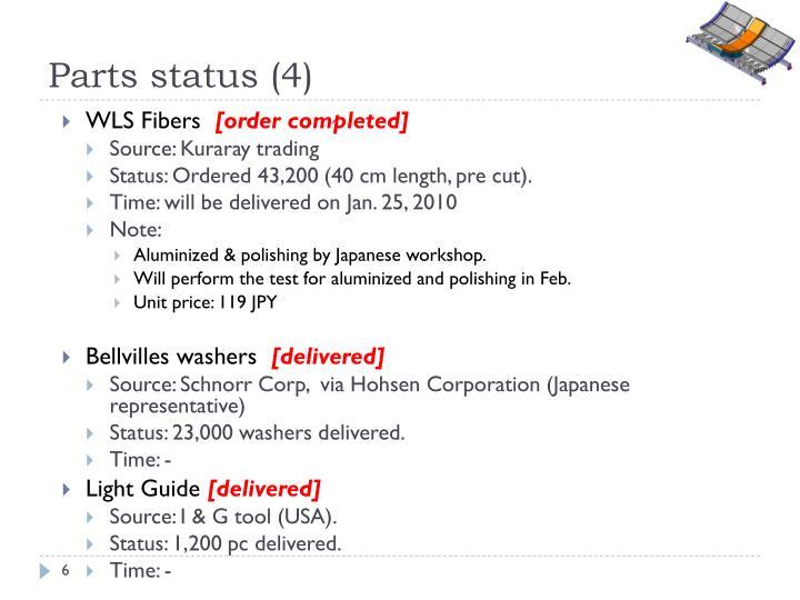 Parts status (4)