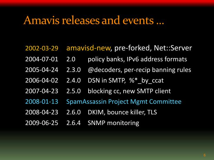 Amavis releases and events ...