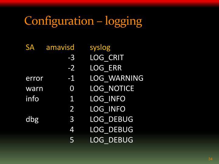 Configuration – logging
