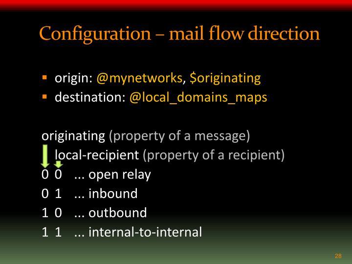 Configuration – mail flow direction