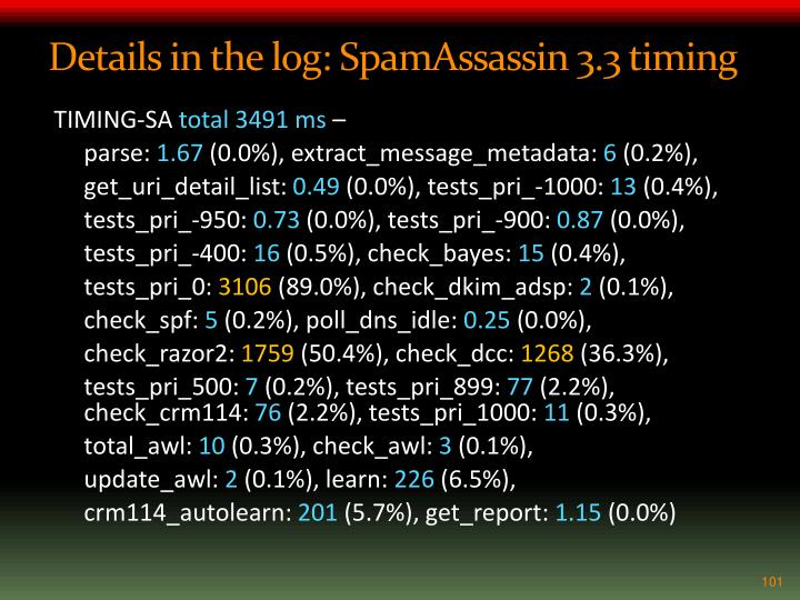 Details in the log: SpamAssassin 3.3 timing