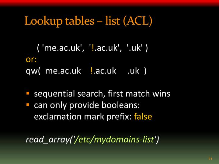 Lookup tables – list (ACL)