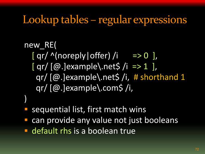 Lookup tables – regular expressions