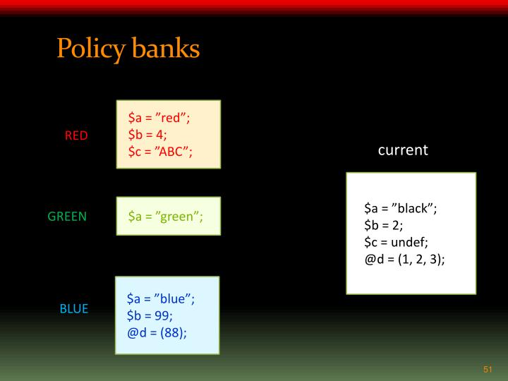 Policy banks