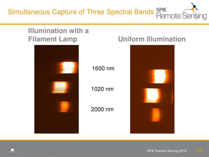 Simultaneous Capture of Three Spectral Bands