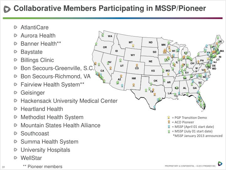 Collaborative Members Participating in MSSP/Pioneer