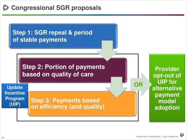 Congressional SGR proposals