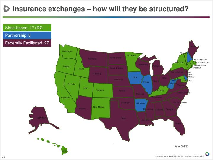 Insurance exchanges – how will they be structured?