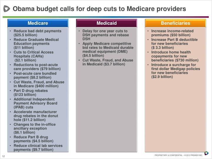Obama budget calls for deep cuts to Medicare providers
