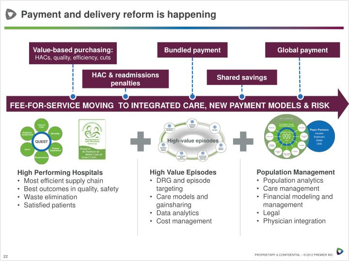 Payment and delivery reform is happening