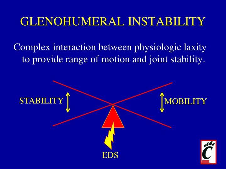 GLENOHUMERAL INSTABILITY