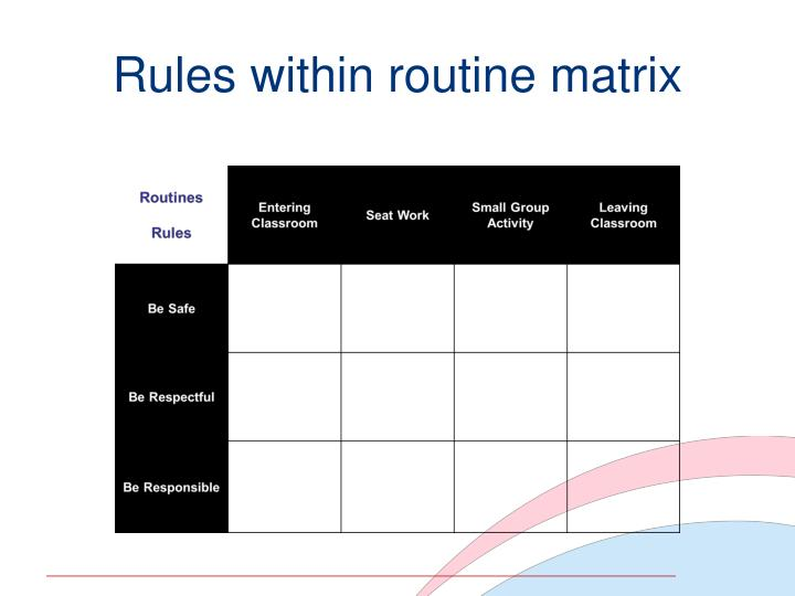 Rules within routine matrix