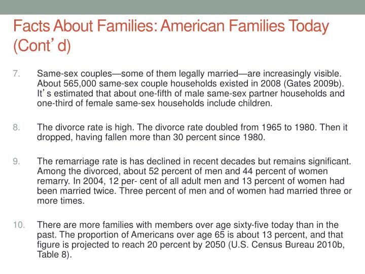 Facts About Families: American Families Today (