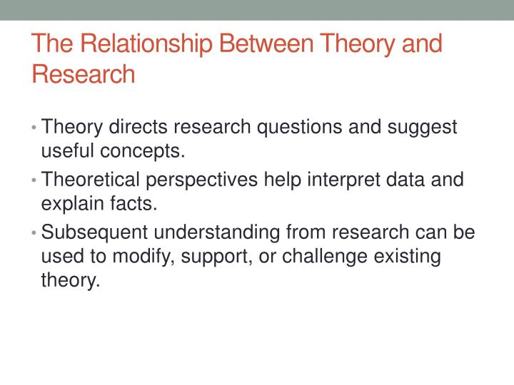 The Relationship Between Theory and
