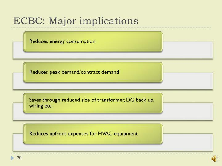 ECBC: Major implications
