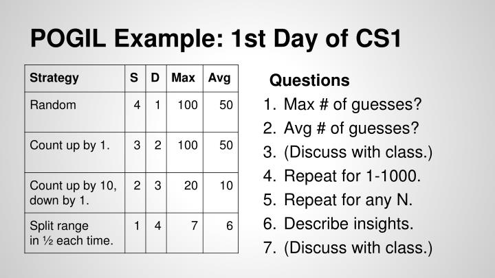 POGIL Example: 1st Day of CS1