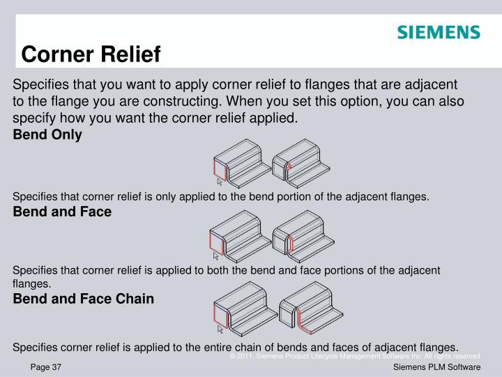 Corner Relief