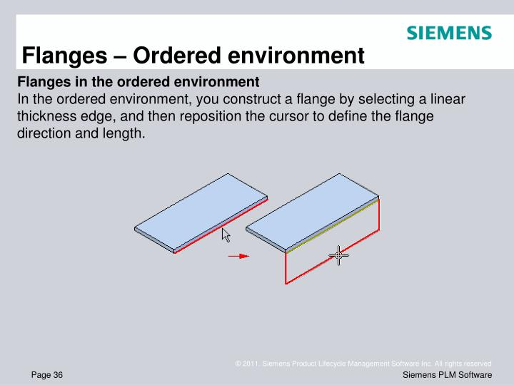 Flanges – Ordered environment