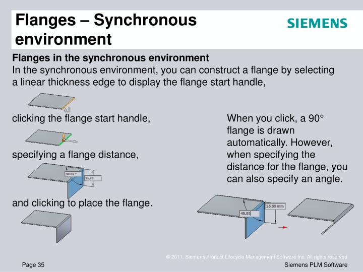 Flanges – Synchronous environment