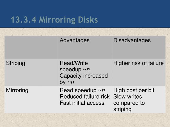 13.3.4 Mirroring Disks