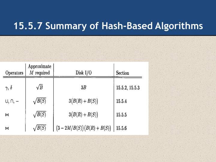 15.5.7 Summary of Hash-Based Algorithms