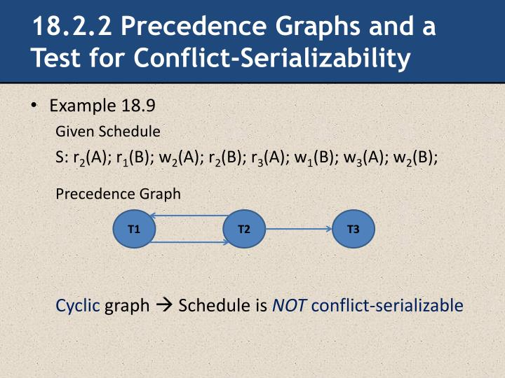 18.2.2 Precedence Graphs and a Test for Conflict-