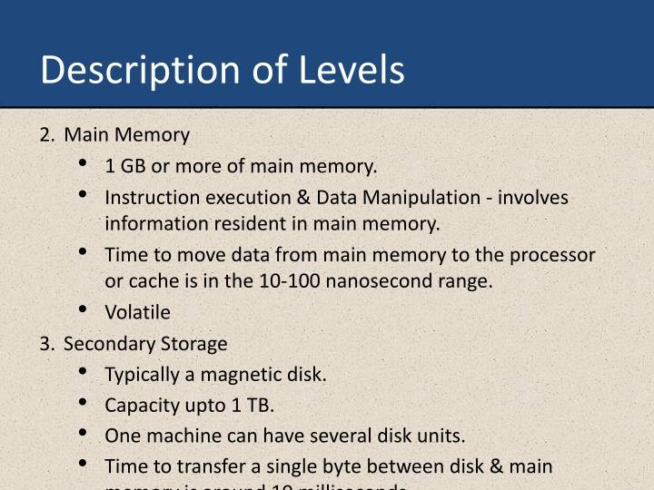 Description of Levels