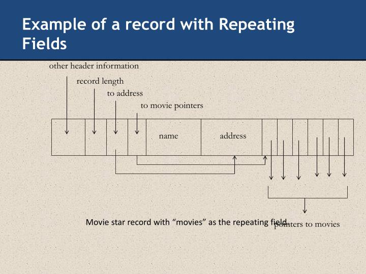 Example of a record with Repeating Fields