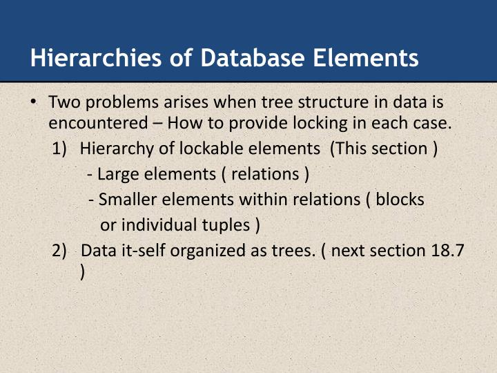 Hierarchies of Database Elements