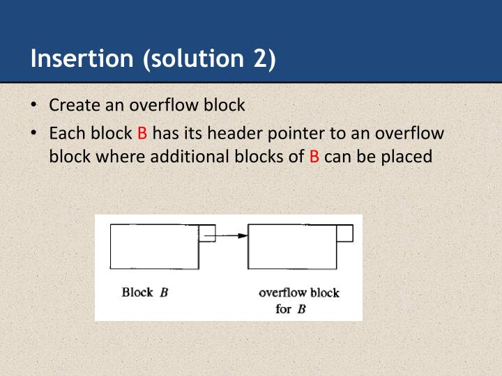 Insertion (solution