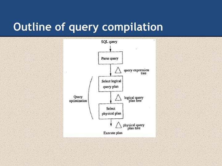 Outline of query compilation