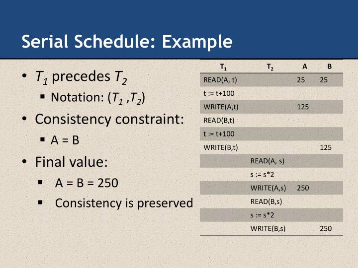 Serial Schedule: Example