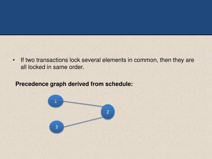 If two transactions lock several elements in common, then they are all locked in same order.