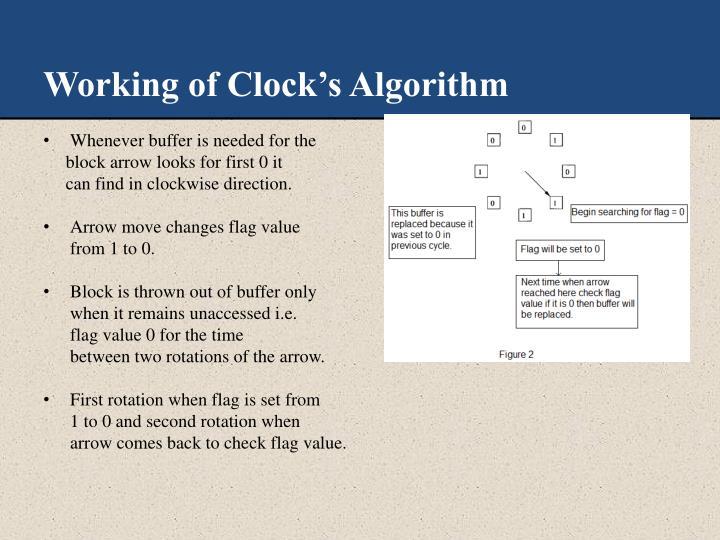 Working of Clock's Algorithm