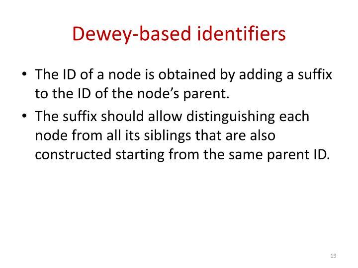 Dewey-based identifiers