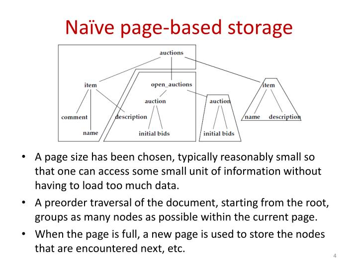 Naïve page-based storage